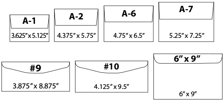 a2 envelope dimensions - Template