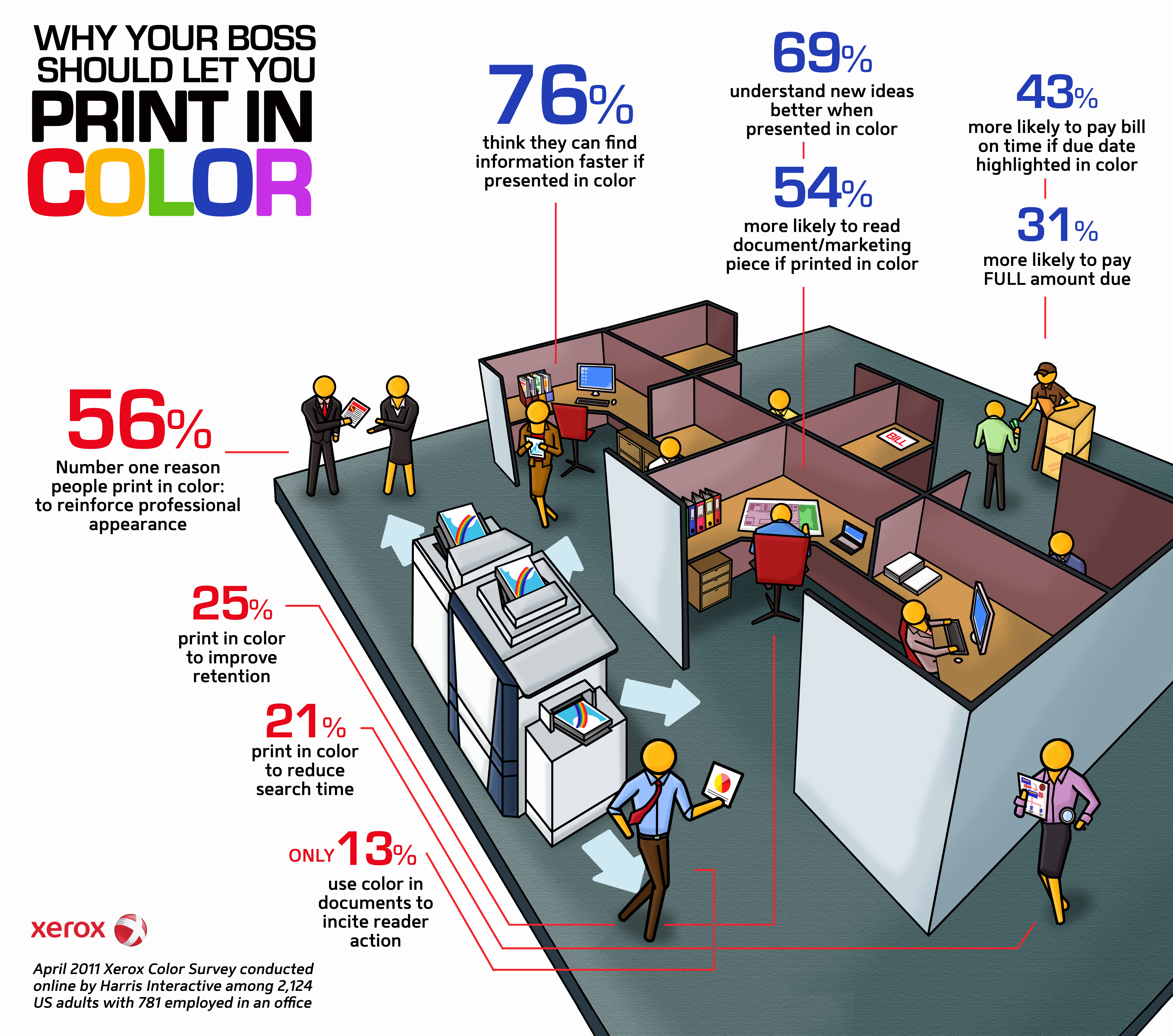 Xerox Color Printing