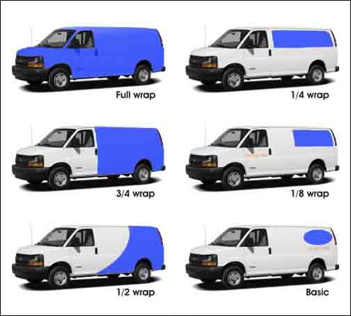 Vinyl: Vehicle Wraps